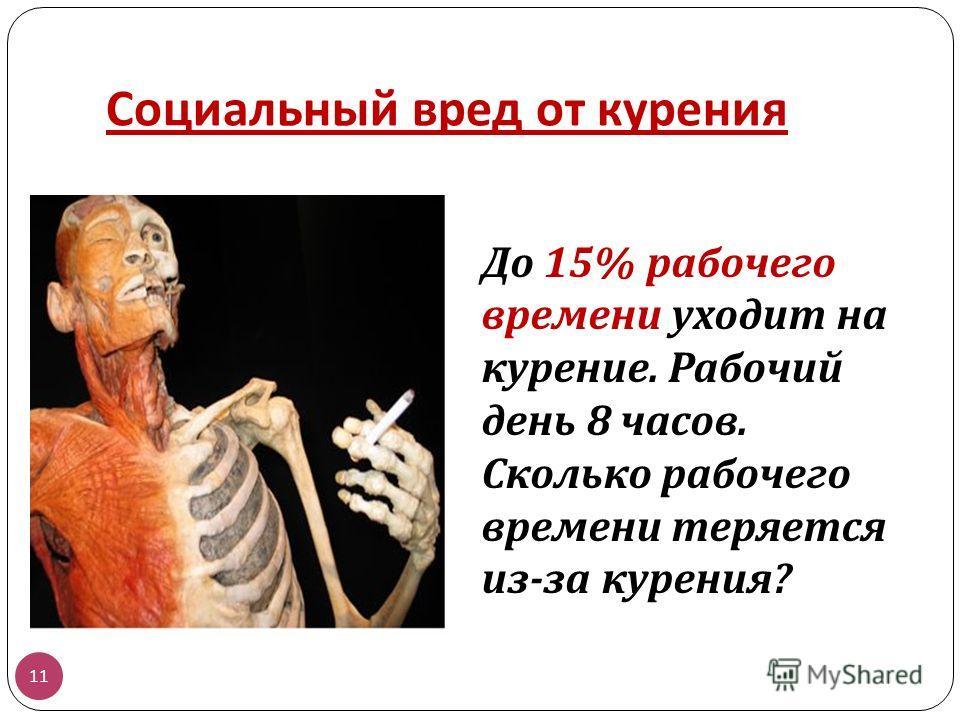 Социальный вред от курения 11 До 15% рабочего времени уходит на курение. Рабочий день 8 часов. Сколько рабочего времени теряется из - за курения ?