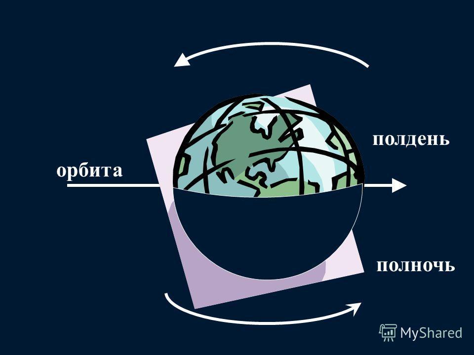 орбита полночь полдень