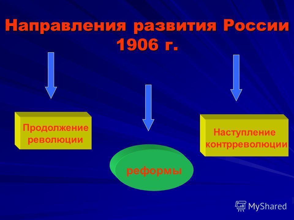 Направления развития России 1906 г. Продолжение революции Наступление контрреволюции реформы