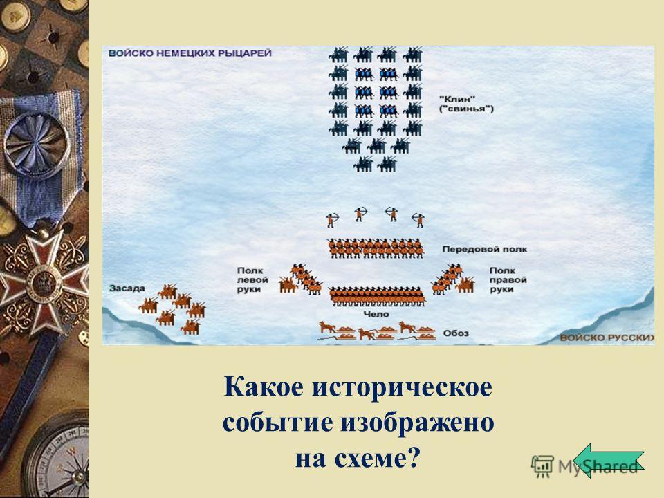 Какое историческое событие изображено на схеме?