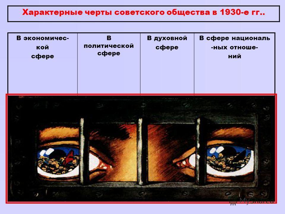 Характерные черты советского общества в 1930-е гг.. В экономичес- кой сфере В политической сфере В духовной сфере В сфере националь -ных отноше- ний
