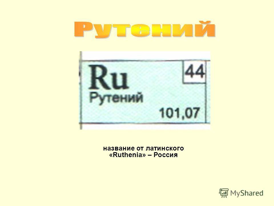 название от латинского «Ruthenia» – Россия