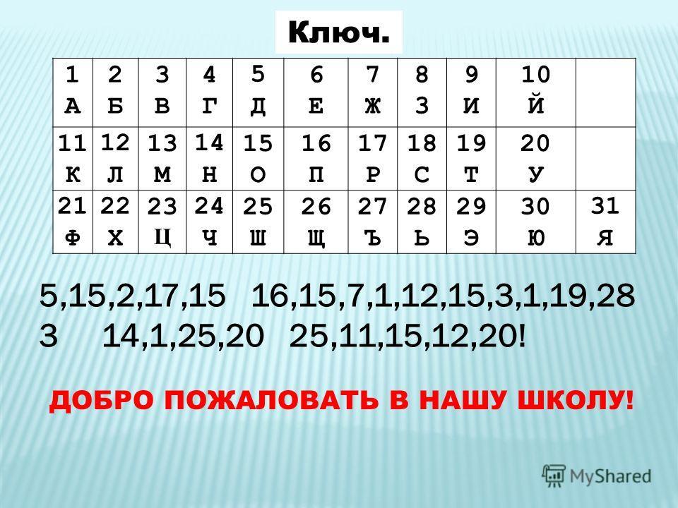 1А1А 2Б2Б 3В3В 4Г4Г 5Д5Д 6Е6Е 7Ж7Ж 8383 9И9И 10 Й 11 К 12 Л 13 М 14 Н 15 О 16 П 17 Р 18 С 19 Т 20 У 21 Ф 22 X 23 Ц 24 Ч 25 Ш 26 Щ 27 Ъ 28 Ь 29 Э 30 Ю 31 Я Ключ. 5,15,2,17,15 16,15,7,1,12,15,3,1,19,28 3 14,1,25,20 25,11,15,12,20! ДОБРО ПОЖАЛОВАТЬ В НА