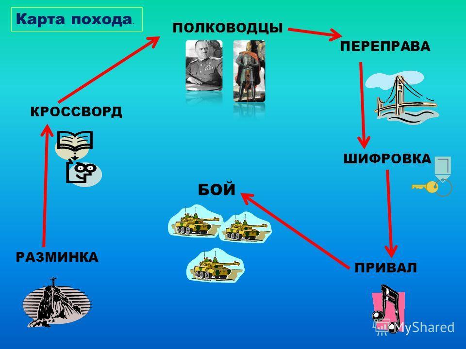 РАЗМИНКА КРОССВОРД ПОЛКОВОДЦЫ ПЕРЕПРАВА ШИФРОВКА ПРИВАЛ БОЙ Карта похода.