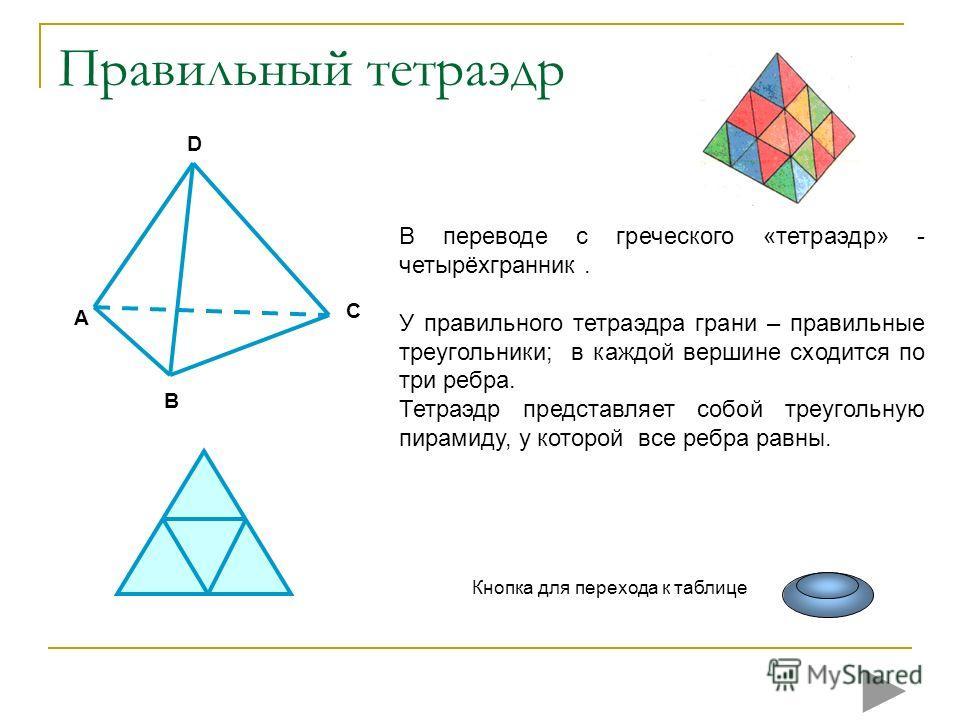 Правильный тетраэдр C A B D В переводе с греческого «тетраэдр» - четырёхгранник. У правильного тетраэдра грани – правильные треугольники; в каждой вершине сходится по три ребра. Тетраэдр представляет собой треугольную пирамиду, у которой все ребра ра