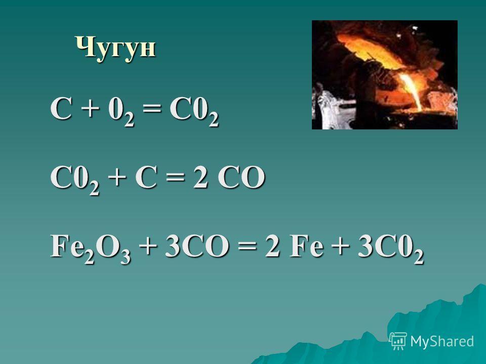 Чугун С + 02 = С02 С0 2 + С = 2 СО Fе 2 О 3 + 3СО = 2 Fе + 3С0 2