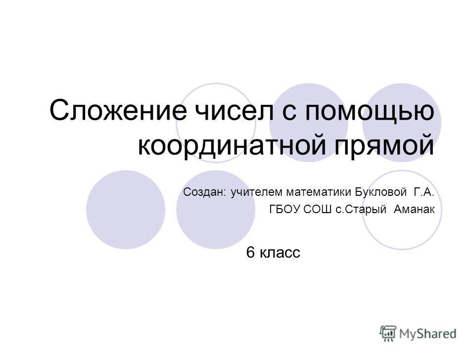 Сложение чисел с помощью координатной прямой Создан: учителем математики Букловой Г.А. ГБОУ СОШ с.Старый Аманак 6 класс