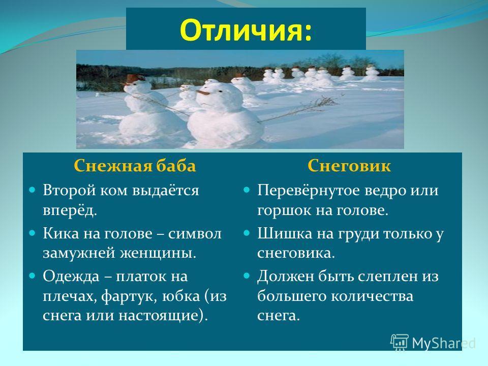 Отличия: Снежная баба Второй ком выдаётся вперёд. Кика на голове – символ замужней женщины. Одежда – платок на плечах, фартук, юбка (из снега или настоящие). Снеговик Перевёрнутое ведро или горшок на голове. Шишка на груди только у снеговика. Должен