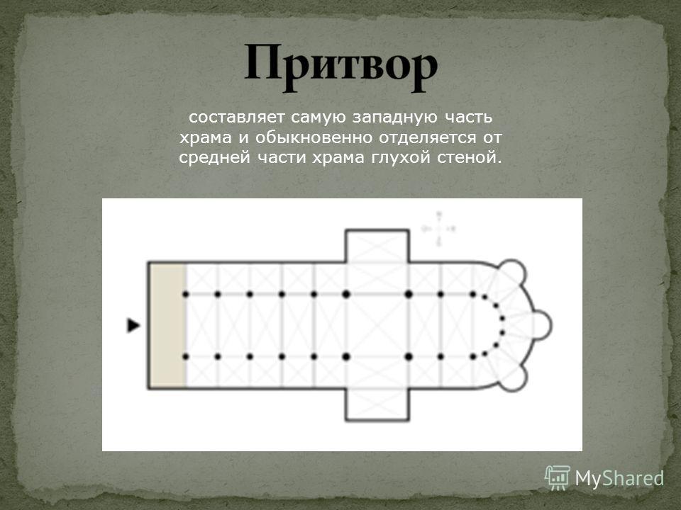 составляет самую западную часть храма и обыкновенно отделяется от средней части храма глухой стеной.