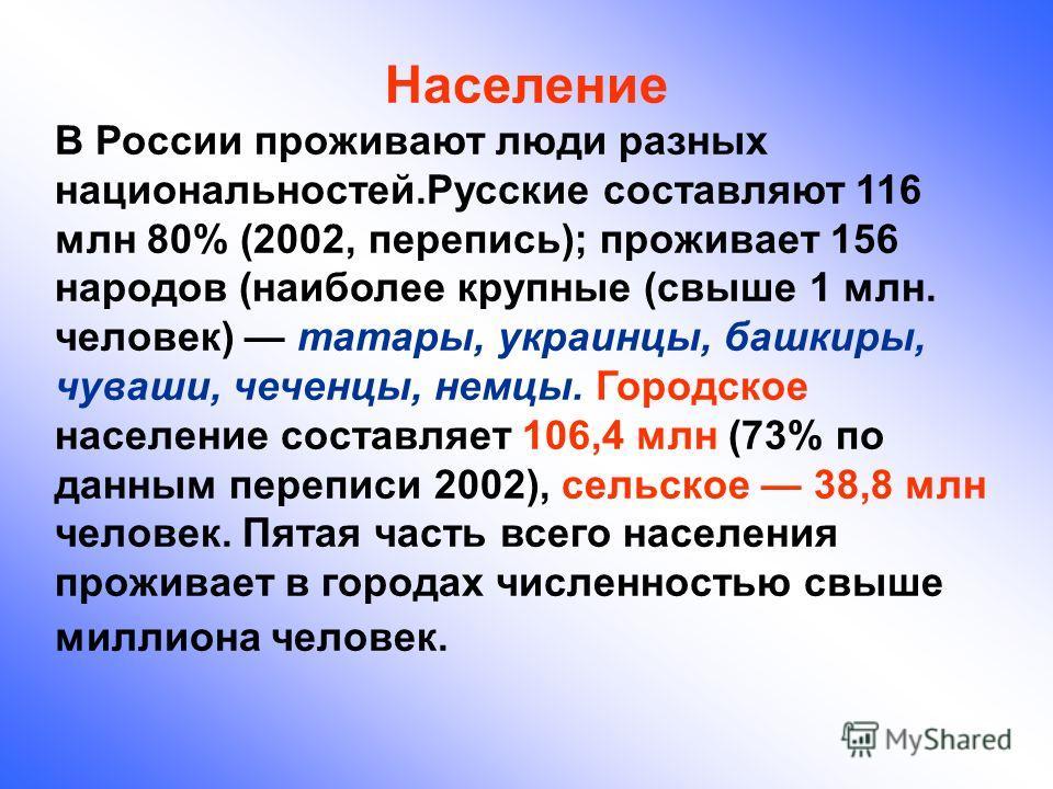 Население В России проживают люди разных национальностей.Русские составляют 116 млн 80% (2002, перепись); проживает 156 народов (наиболее крупные (свыше 1 млн. человек) татары, украинцы, башкиры, чуваши, чеченцы, немцы. Городское население составляет