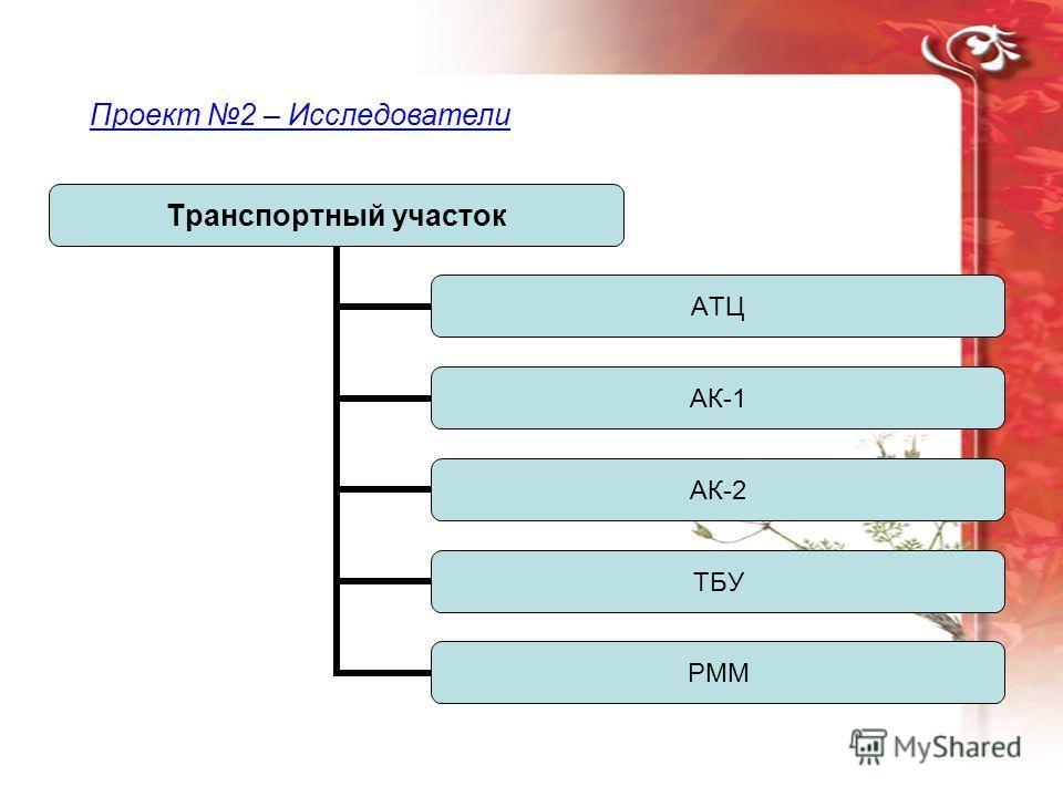 Проект 2 – Исследователи Транспортный участок АТЦ АК-1 АК-2 ТБУ РММ