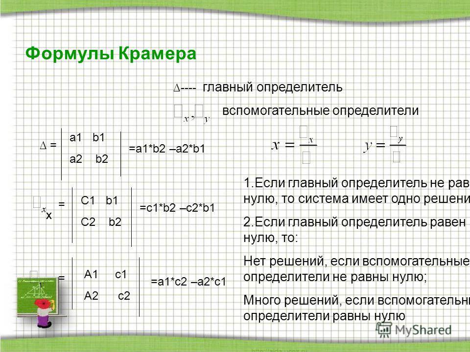 Формулы Крамера ---- главный определитель вспомогательные определители = a1 b1 a2 b2 =a1*b2 –a2*b1 = C1 b1 C2 b2 =c1*b2 –c2*b1 = A1 c1 A2 c2 =a1*c2 –a2*с1 xx 1.Если главный определитель не равен нулю, то система имеет одно решение. 2.Если главный опр