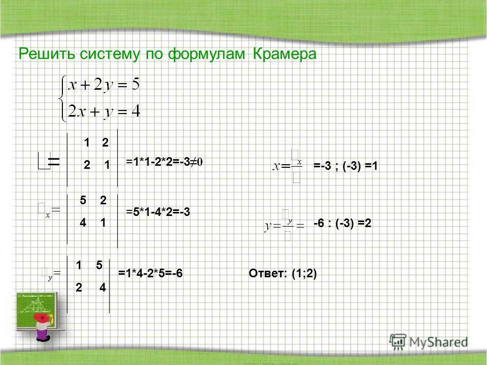 Решить систему по формулам Крамера 12 2 1 =1*1-2*2=-3 0 5 2 4 1 =5*1-4*2=-3 1 5 2 4 =1*4-2*5=-6 =-3 ; (-3) =1 -6 : (-3) =2 Ответ: (1;2)