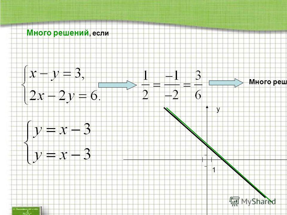 Много решений, если Много решений 1 x y