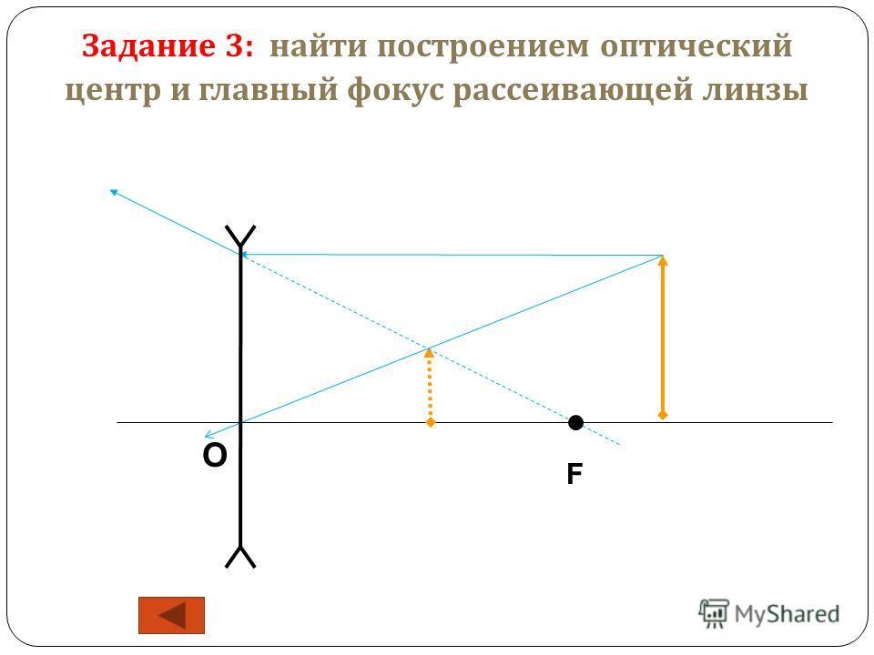 F O Задание 3: найти построением оптический центр и главный фокус рассеивающей линзы