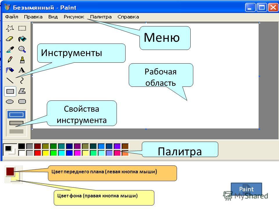 Инструменты Палитра Свойства инструмента Рабочая область Меню Цвет фона (правая кнопка мыши) Цвет переднего плана (левая кнопка мыши ) Paint