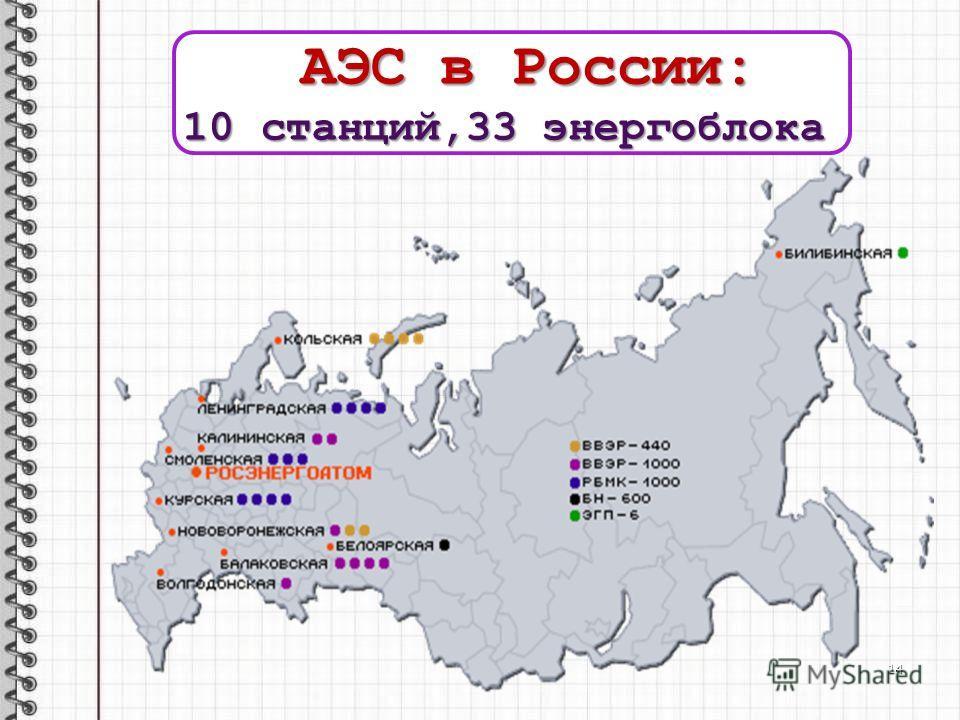 АЭС в России: АЭС в России: 10 станций,33 энергоблока 14