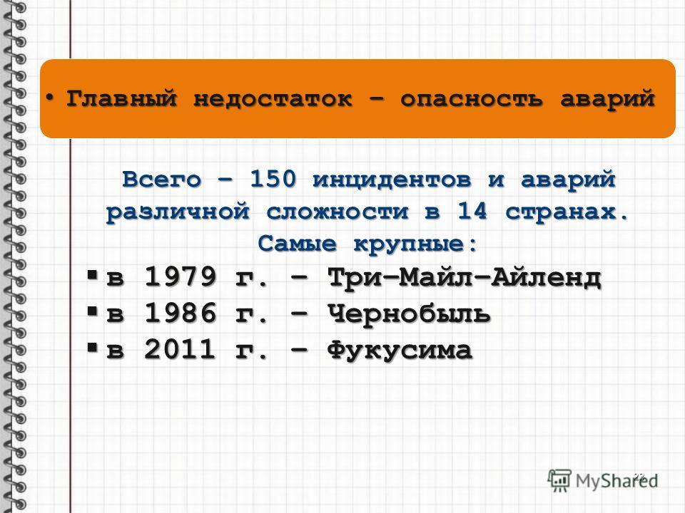 Главный недостаток – опасность аварий Главный недостаток – опасность аварий Всего – 150 инцидентов и аварий различной сложности в 14 странах. Самые крупные: в 1979 г. – Три–Майл–Айленд в 1979 г. – Три–Майл–Айленд в 1986 г. – Чернобыль в 1986 г. – Чер
