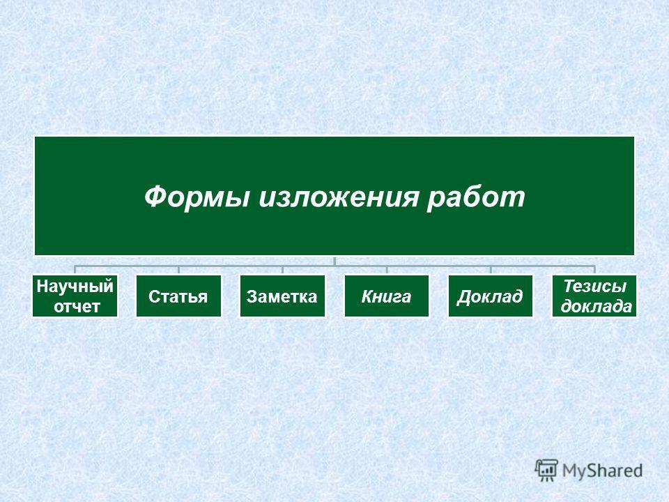 Формы изложения работ Научный отчет СтатьяЗаметкаКнигаДоклад Тезисы доклада