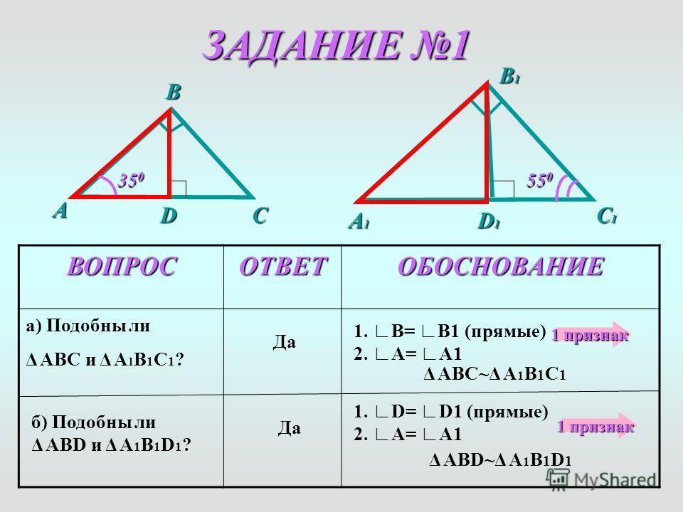 ЗАДАНИЕ 1 A B C A1A1A1A1 B1B1B1B1 C1C1C1C1 35 0 55 0 ВОПРОСОТВЕТОБОСНОВАНИЕ a) Подобны ли Δ ABC и Δ A 1 B 1 C 1 ? 1 признак Δ ABC~Δ A 1 B 1 C 1 б) Подобны ли Δ ABD и Δ A 1 B 1 D 1 ? Да 1. В= В1 (прямые) 2. A= A1 D D1D1D1D1 1. D= D1 (прямые) 2. A= A1