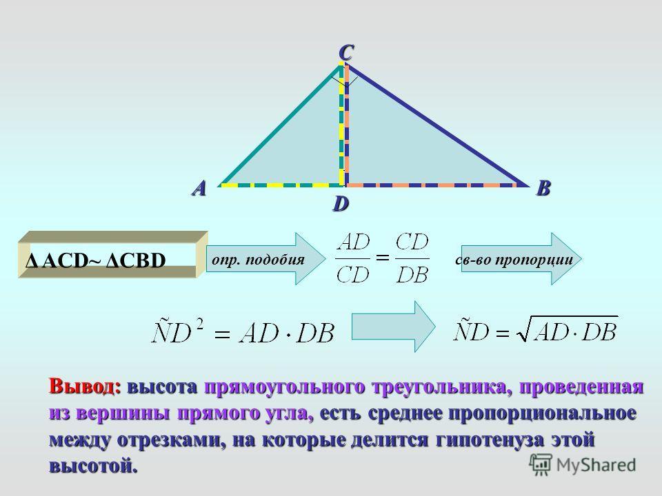 Δ ACD~ ΔCBD опр. подобиясв-во пропорции Вывод: высота прямоугольного треугольника, проведенная из вершины прямого угла, есть среднее пропорциональное между отрезками, на которые делится гипотенуза этой высотой. A C B D
