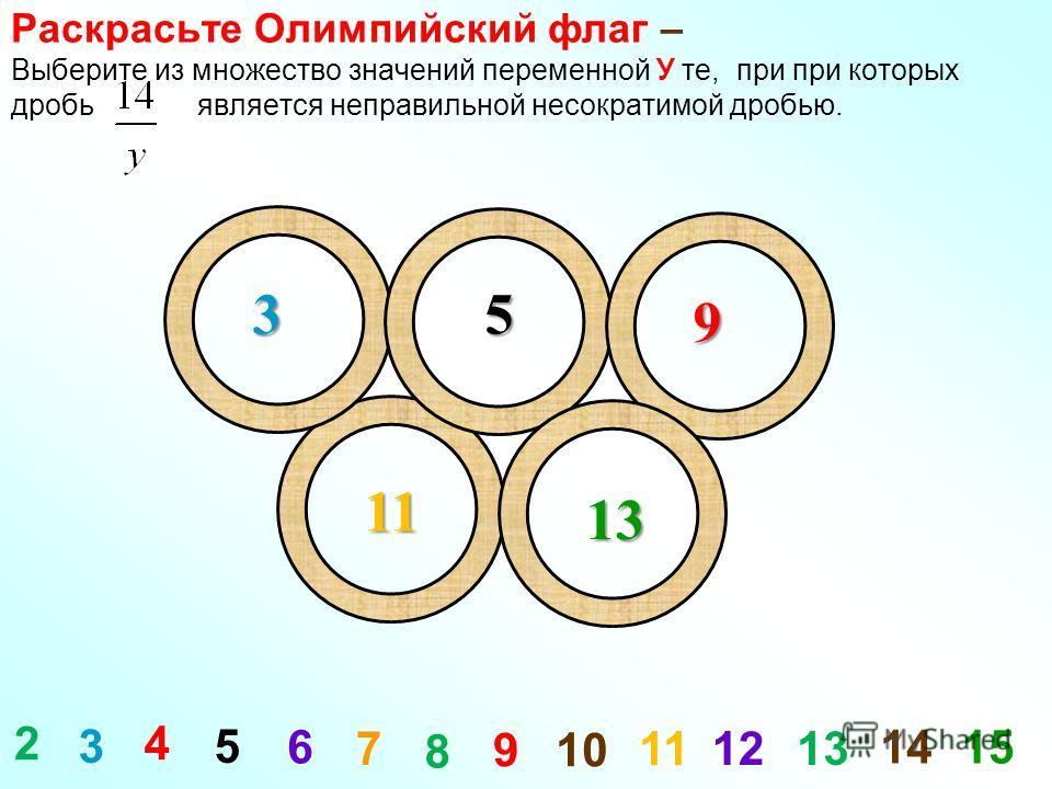 Раскрасьте Олимпийский флаг – Выберите из множество значений переменной У те, при при которых дробь является неправильной несократимой дробью. 13 35 9 11 2 3 4 5 6 7 8 910 111213 1415