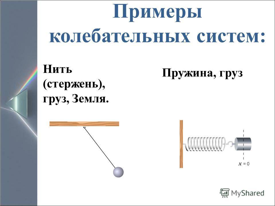 Примеры колебательных систем: Нить (стержень), груз, Земля. Пружина, груз