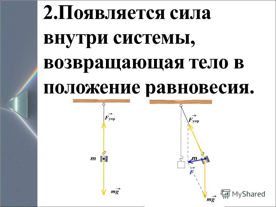 2.Появляется сила внутри системы, возвращающая тело в положение равновесия.