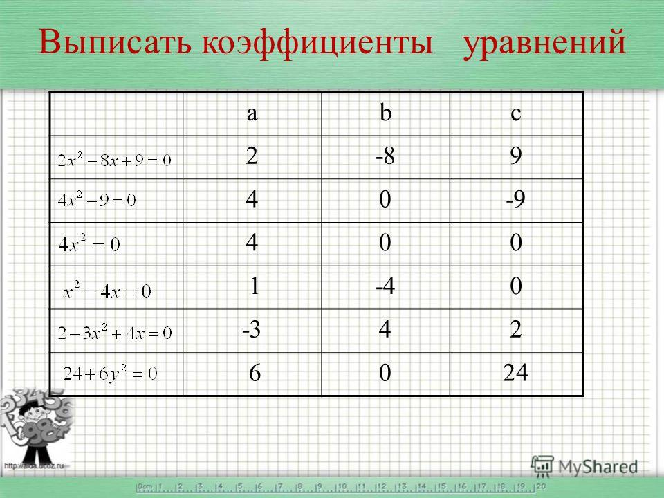 Выписать коэффициенты уравнений аbс 2-89 40-9 400 1-40 -342 6024