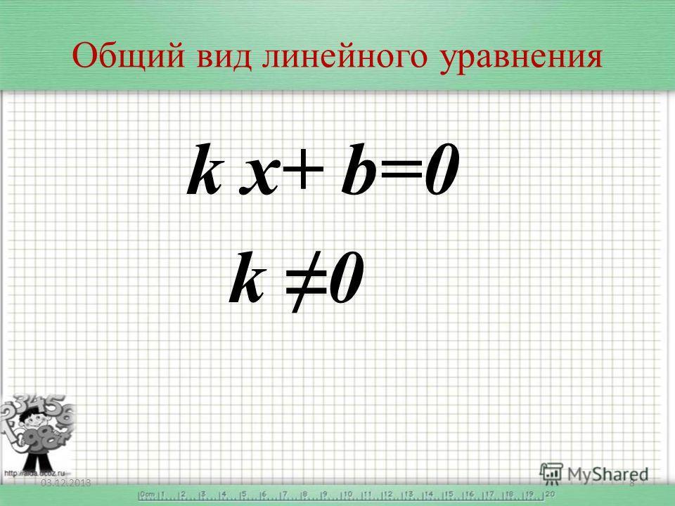 Общий вид линейного уравнения k x+ b=0 k 0 03.12.20138