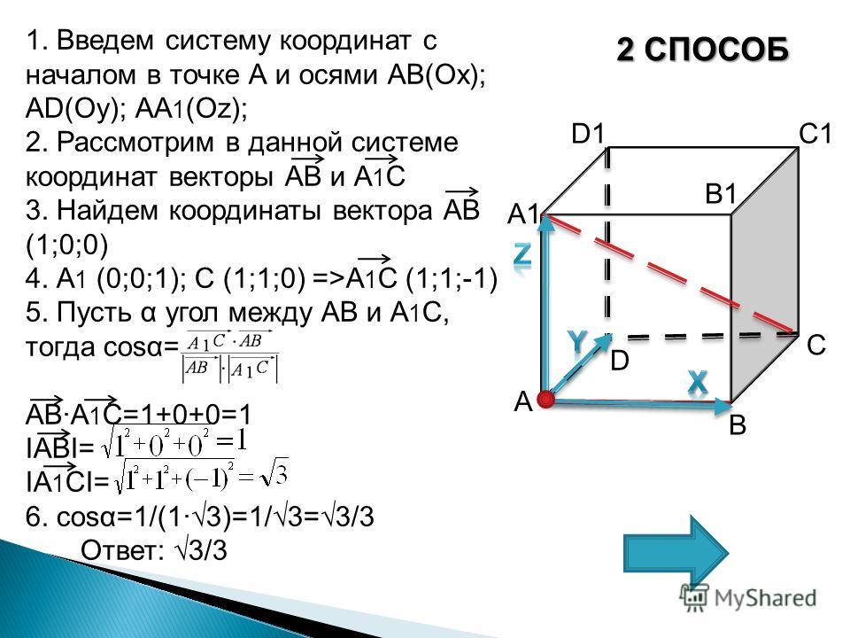 С А1 А В D D1D1 B1B1 C1C1 2 СПОСОБ 1. Введем систему координат с началом в точке А и осями АВ(Ох); АD(Оу); АА 1 (Оz); 2. Рассмотрим в данной системе координат векторы АВ и А 1 С 3. Найдем координаты вектора АВ (1;0;0) 4. А 1 (0;0;1); С (1;1;0) =>А 1