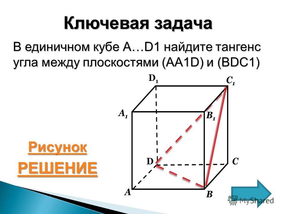 В единичном кубе А…D1 найдите тангенс угла между плоскостями (АА1D) и (BDC1) РЕШЕНИЕ Ключевая задача Рисунок