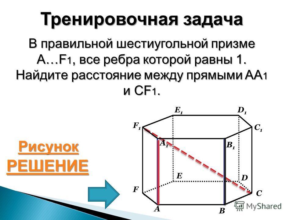РЕШЕНИЕ Тренировочная задача В правильной шестиугольной призме A…F 1, все ребра которой равны 1. Найдите расстояние между прямыми AA 1 и CF 1. Рисунок