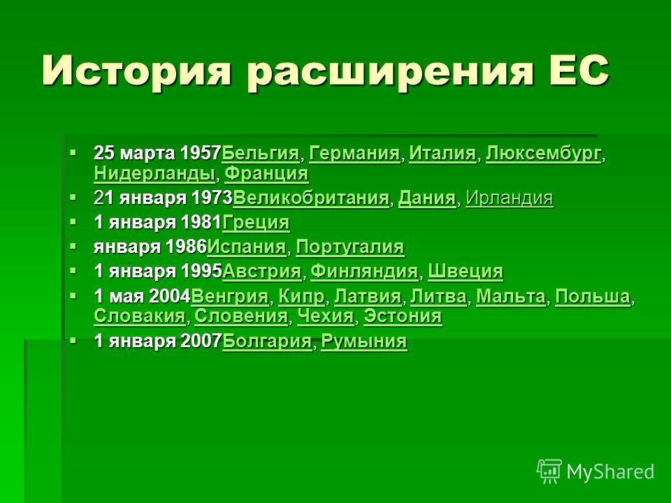 История расширения ЕС 25 марта 1957Бельгия, Германия, Италия, Люксембург, Нидерланды, Франция 25 марта 1957Бельгия, Германия, Италия, Люксембург, Нидерланды, ФранцияБельгияГерманияИталияЛюксембург НидерландыФранцияБельгияГерманияИталияЛюксембург Ниде