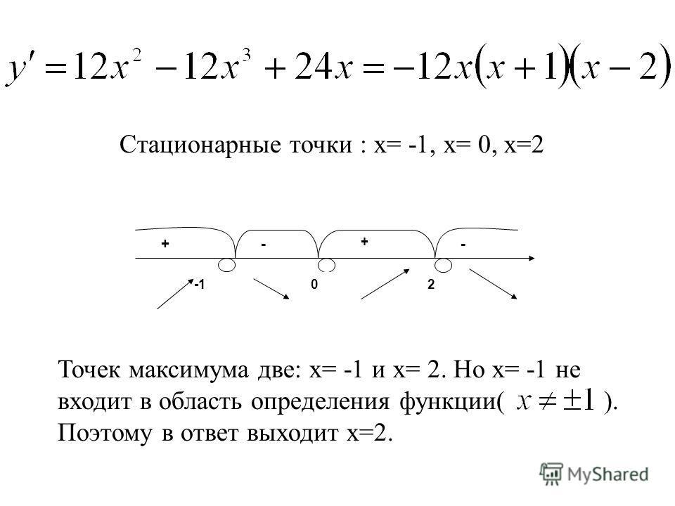 -- + 0 + 2 Стационарные точки : x= -1, x= 0, x=2 Точек максимума две: x= -1 и x= 2. Но x= -1 не входит в область определения функции( ). Поэтому в ответ выходит x=2.