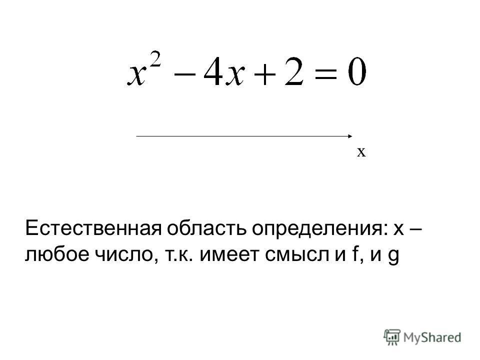 х Естественная область определения: x – любое число, т.к. имеет смысл и f, и g