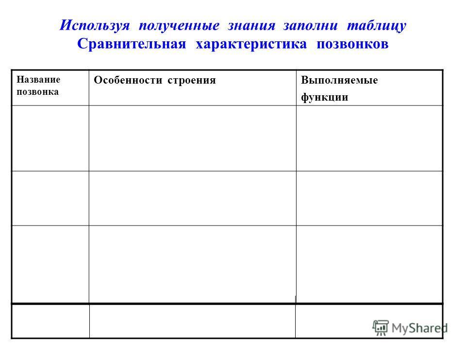 Используя полученные знания заполни таблицу Сравнительная характеристика позвонков Название позвонка Особенности строенияВыполняемые функции