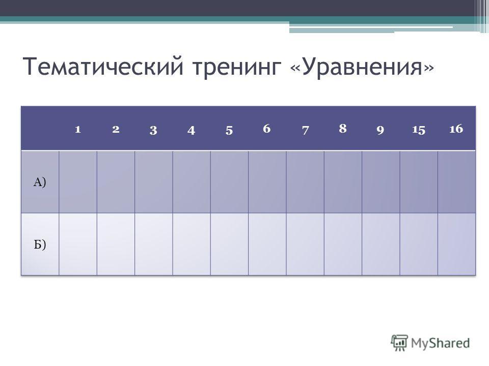 Тематический тренинг «Уравнения»