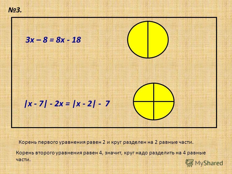 3. 3х – 8 = 8х - 18 |х - 7| - 2х = |х - 2| - 7 Корень первого уравнения равен 2 и круг разделен на 2 равные части. Корень второго уравнения равен 4, значит, круг надо разделить на 4 равные части.