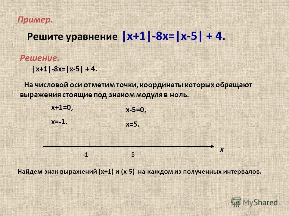 Пример. Решите уравнение |х+1|-8х=|х-5| + 4. Х На числовой оси отметим точки, координаты которых обращают выражения стоящие под знаком модуля в ноль. Решение. |х+1|-8х=|х-5| + 4. х+1=0, х=-1. х-5=0, х=5. -1 5 Найдем знак выражений (х+1) и (х-5) на ка