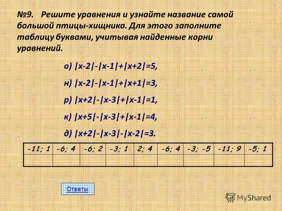 9. Решите уравнения и узнайте название самой большой птицы-хищника. Для этого заполните таблицу буквами, учитывая найденные корни уравнений. о) |х-2|-|х-1|+|х+2|=5, н) |х-2|-|х-1|+|х+1|=3, р) |х+2|-|х-3|+|х-1|=1, к) |х+5|-|х-3|+|х-1|=4, д) |х+2|-|х-3