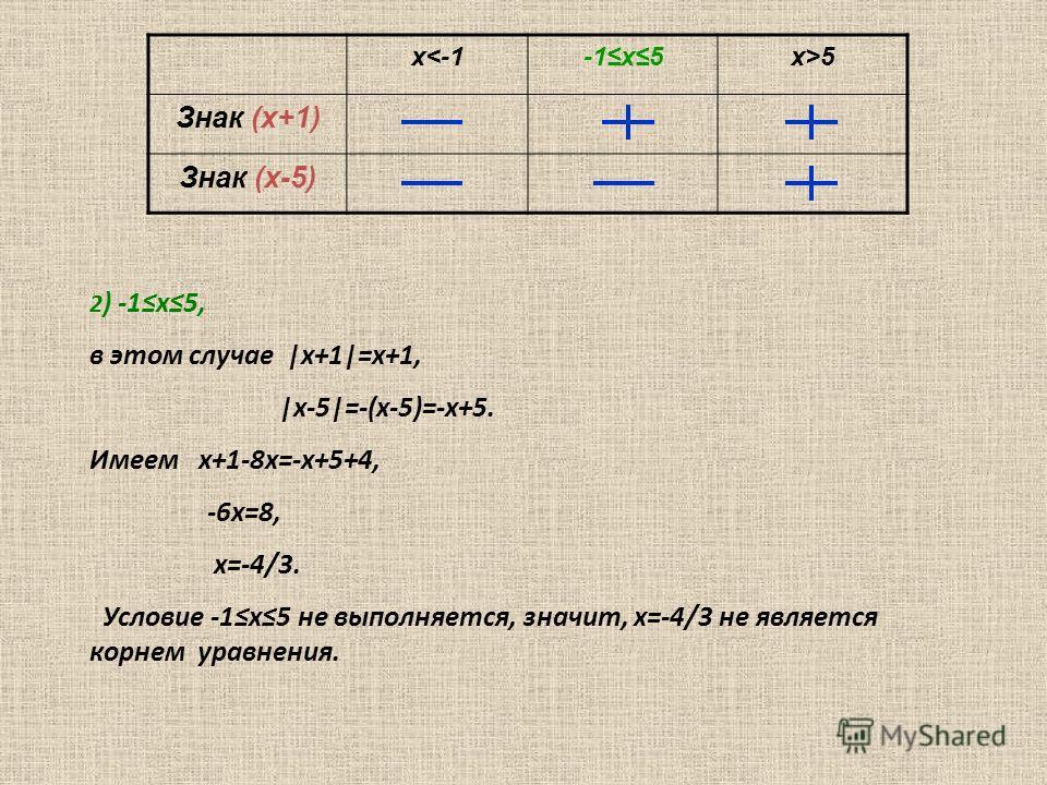 х5х>5 Знак (х+1) Знак (х-5) 2 ) -1х5, в этом случае |х+1|=х+1, |х-5|=-(х-5)=-х+5. Имеем х+1-8х=-х+5+4, -6х=8, х=-4/3. Условие -1х5 не выполняется, значит, х=-4/3 не является корнем уравнения.