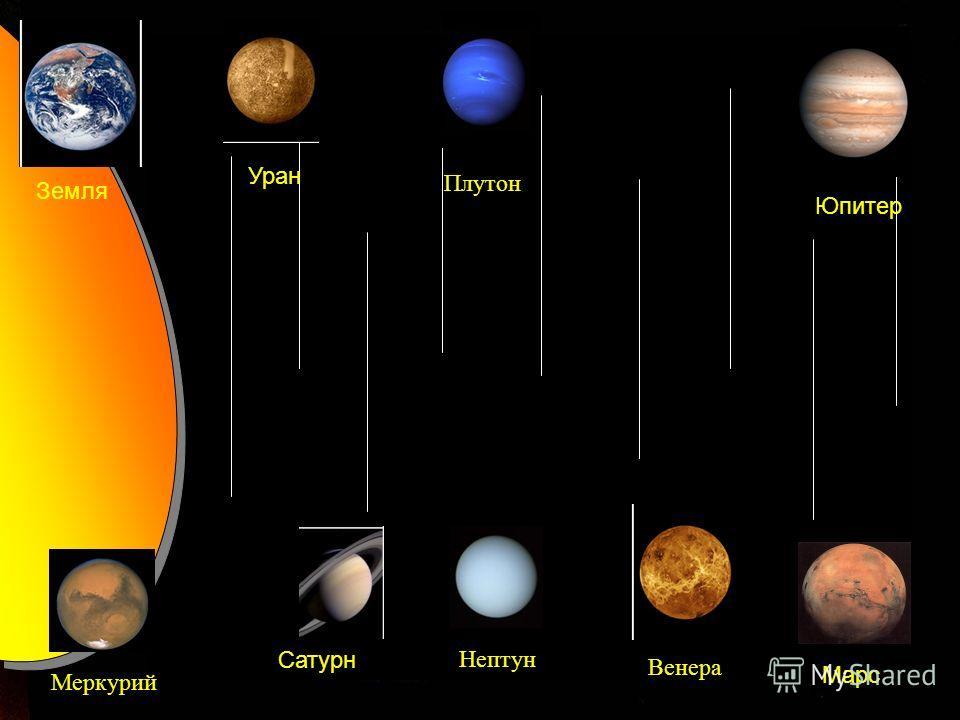 Меркурий Венера Земля Плутон Нептун Уран Сатурн Юпитер Марс