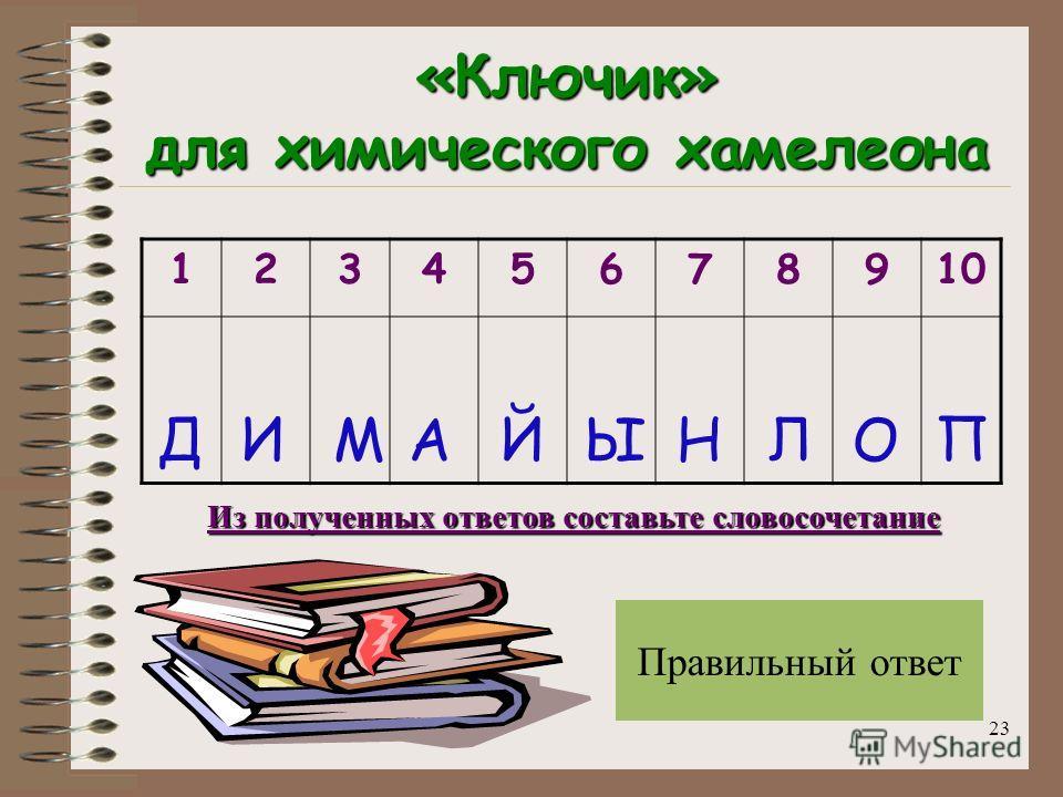 22 Задание для самостоятельной проработки темы В каждом тестовом задании выберите только один правильный ответ. Время работы – 5 минут. Критерии оценки: «5» «5» - 9-10 правильных ответов; «4» «4» - 7-8 правильных ответов; «3» «3» - 5-6 правильных отв