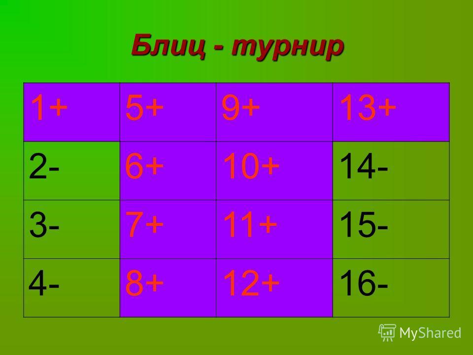Блиц - турнир 1+5+9+13+ 2-6+10+14- 3-7+11+15- 4-8+12+16-
