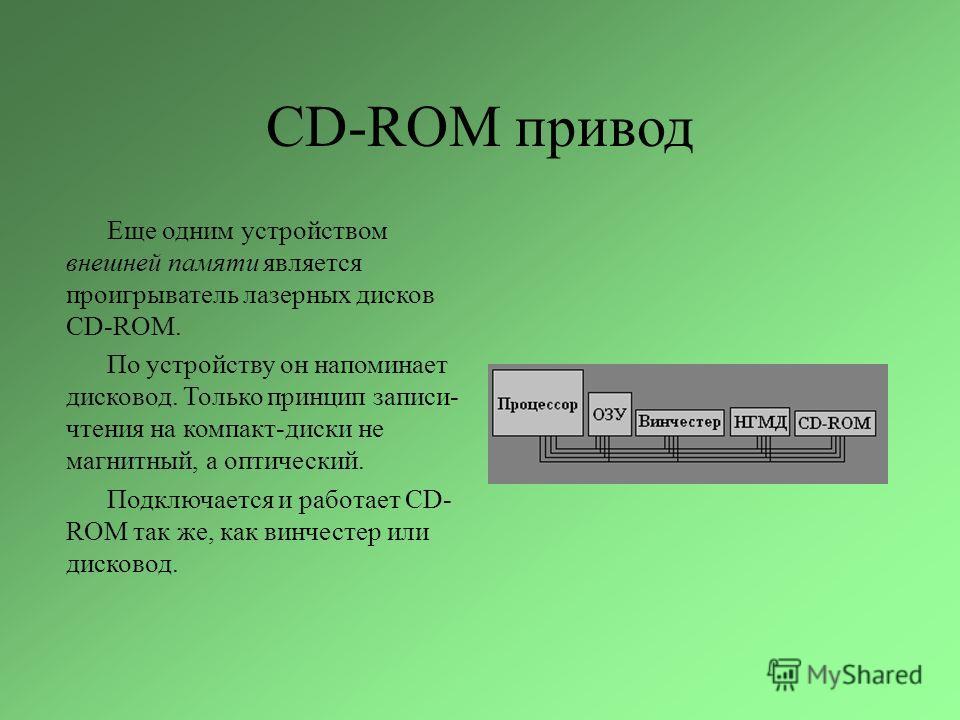 CD-ROM привод Еще одним устройством внешней памяти является проигрыватель лазерных дисков CD-ROM. По устройству он напоминает дисковод. Только принцип записи- чтения на компакт-диски не магнитный, а оптический. Подключается и работает CD- ROM так же,