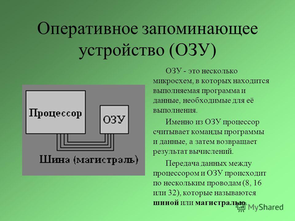 Оперативное запоминающее устройство (ОЗУ) ОЗУ - это несколько микросхем, в которых находится выполняемая программа и данные, необходимые для её выполнения. Именно из ОЗУ процессор считывает команды программы и данные, а затем возвращает результат выч