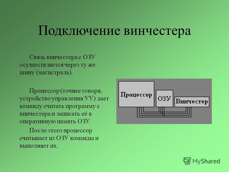Подключение винчестера Связь винчестера с ОЗУ осуществляется через ту же шину (магистраль). Процессор (точнее говоря, устройство управления УУ) дает команду считать программу с винчестера и записать её в оперативную память ОЗУ. После этого процессор