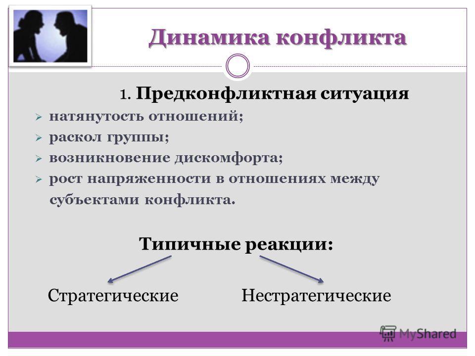 Динамика конфликта 1. Предконфликтная ситуация натянутость отношений; раскол группы; возникновение дискомфорта; рост напряженности в отношениях между субъектами конфликта. Типичные реакции: Стратегические Нестратегические
