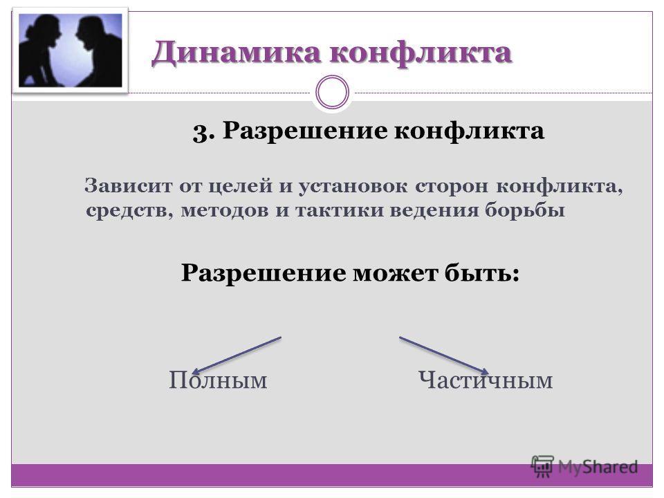 3. Разрешение конфликта Зависит от целей и установок сторон конфликта, средств, методов и тактики ведения борьбы Разрешение может быть: Полным Частичным Динамика конфликта